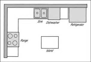 island kitchen floor plans choosing a layout for your kitchen dummies