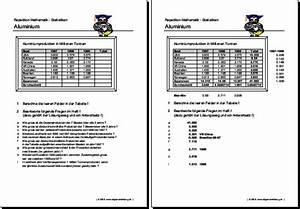 Oberstufe Durchschnitt Berechnen : mathematik geometrie arbeitsblatt statistik aluminium ~ Themetempest.com Abrechnung