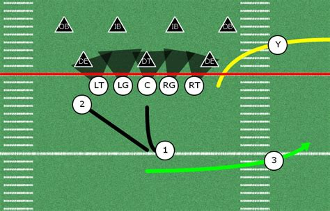 football play designer animate your football plays with football playbook