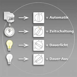 Bewegungsmelder Mit Schalter Für Dauerlicht : arnold schalter ~ Orissabook.com Haus und Dekorationen