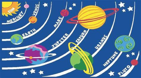 Non Slip Backing For Rugs by Buy Online Kids Play Rug 1000mm X 1500mm Planets Demak