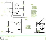 ada compliant vanity height ada compliant vanity required clearance dimensions aia
