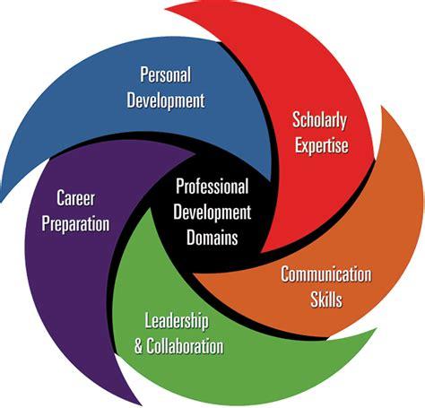 professional development tufts university graduate