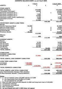 difference between income statement and balance sheet difference between