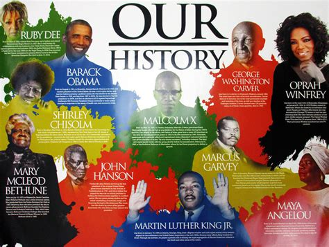 Our Black History Poster African American Famous Black
