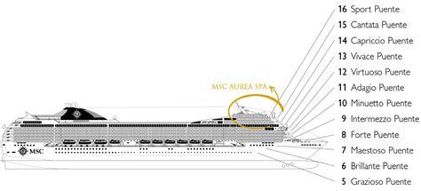 prix piano cuisine catégories et cabines du bateau msc musica msc croisières