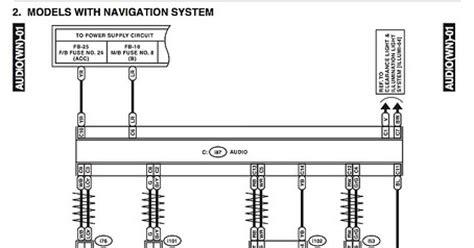 fixing manual pdf 2006 subaru impreza wiring diagram