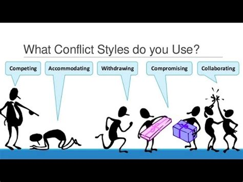 conflict resolution skills student sample youtube