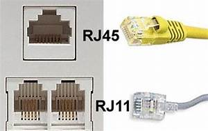 What U0026 39 S The Difference Between Rj11 And Rj45 Ethernet
