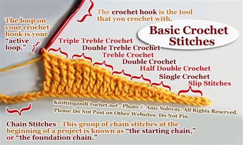 basic crochet stitches crochet chain knitting and crochet