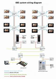 2 Wire    4 Wired Home Building Management Video Door Phone