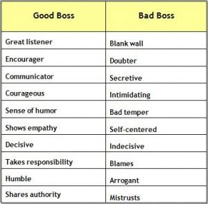 bully boss quotes quotesgram