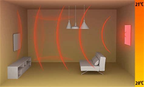 infrarotheizung wie funktioniert wie funktioniert eine infrarotheizung imowell