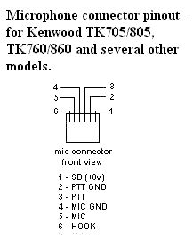 4 pin cb mic wiring diagram 4 image wiring diagram similiar kenwood 440 microphone wiring keywords on 4 pin cb mic wiring diagram