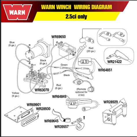 Big Parts Accessories Llc Warn Mini