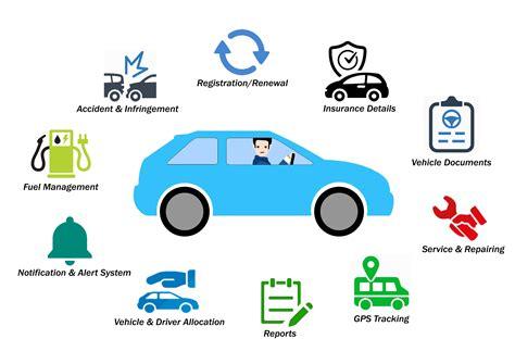 Fleet Management System – Bhutan Telecom Ltd