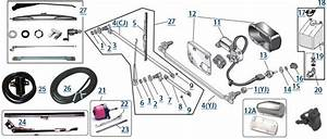 99 Jeep Tj Engine Diagram Jeep Tj Motor Wiring Diagram