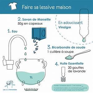 La Maison Du Bicarbonate : lessive maison la recette de la lessive maison et d 39 autres produits m nagers ~ Melissatoandfro.com Idées de Décoration