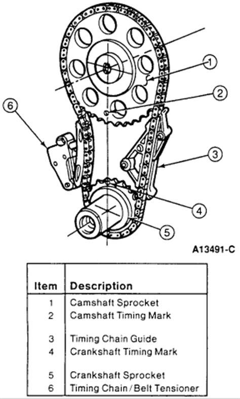 timing chain symptoms chevy head gasket repair head
