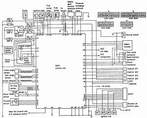 2002 Jeep Liberty Light Wiring Diagram