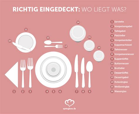 tisch eindecken gastronomie tisch eindecken gastronomie gastronomie tabellen und grafiken anleitungen tipps und ratgeber