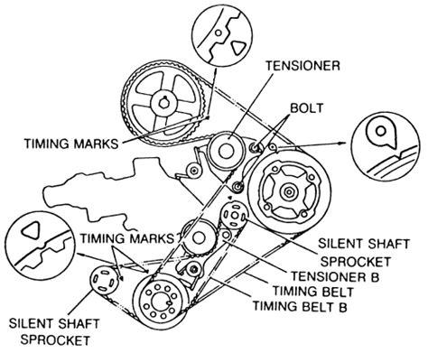 repair guides engine mechanical timing belt