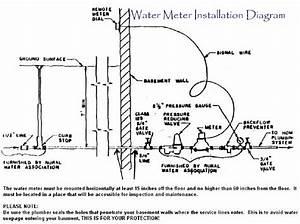 29 Water Meter Installation Diagram