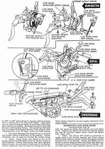 Line Space Lever Ames Oami Mechanical Training Manual