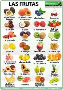 Fruit in Spanish Las Frutas