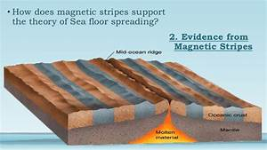 magnetic stripes on the ocean floor meze blog With how did scientists determine the age of the ocean floor