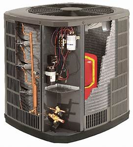 Air Conditioner Tune-up