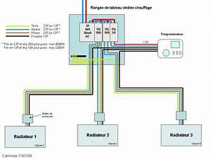 Eclairage Sans Branchement Electrique : thermostat pour radiateurs lectrique sans chaudi re ~ Melissatoandfro.com Idées de Décoration