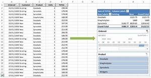 Excel Timeline Chart Template Free Filtering Excel Pivot Tables With A Timeline Español