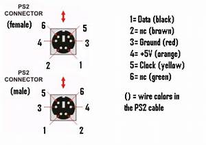 Fanatec Female Ps  2 To Rj11 Wiring Diagram - General Hardware Questions