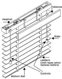 Two Inch Horizontal Blind parts diagram | Window