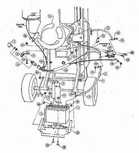 Troybilt Model Super Tomahawk 8hp Chipper Shredder  Vacuum