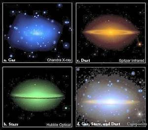 Pics For > 3 Main Types Of Galaxies