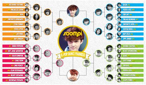 soompi k pop madness and the chion is soompi