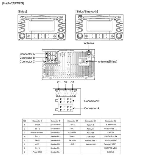 Kia Car Radio Stereo Audio Wiring Diagram Autoradio
