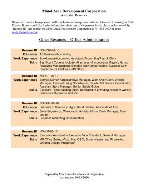 sharepoint administrator resume sharepoint administrator resume sle