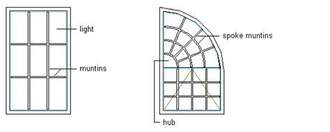muntin   Multipurpose Muntin   Pinterest   Windows