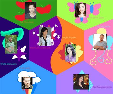 cc voice actor mane 8 by britishgirl2012 on deviantart