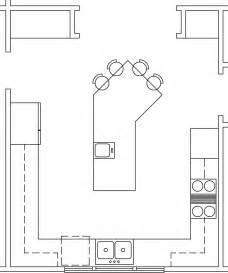 Kitchen Design Layouts With Islands Kustom Home Design Kitchen Trends Common Kitchen Configurations