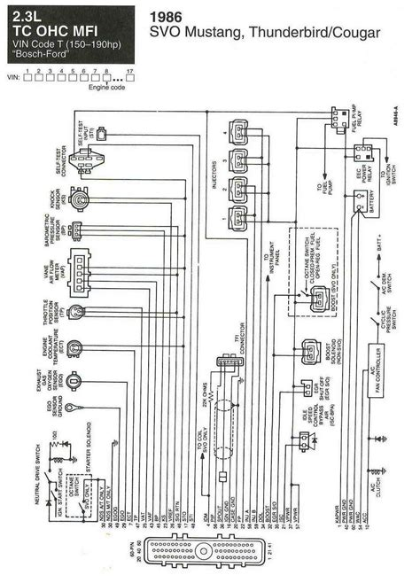 1964 Thunderbird Stereo Wiring Diagram by 84 Ford Thunderbird Wiring Diagram Great Design Of