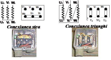 Legare Motor Monofazic by Pornirea Motoarelor Asincrone Trifazate Cu Rotor Bobinat