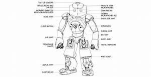 Arduino Robot Diagram