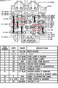1998 Jeep Wrangler Fuse Panel Diagram