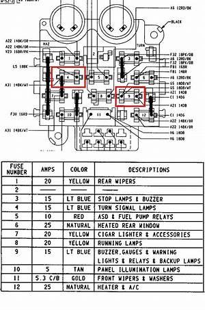 95 Jeep Wrangler Fuse Box Diagram Jo Nesbo 41443 Enotecaombrerosse It