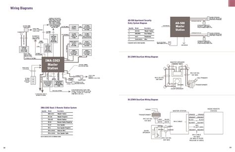 intercom wiring diagram pdf nutone intercom wiring diagram pdf