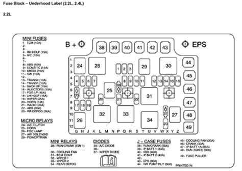 2005 Saturn Ion Fuse Diagram by 2006 Saturn Ion Fuse Diagram Fixya